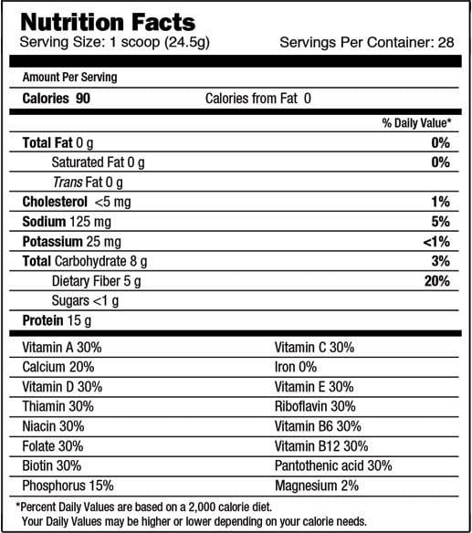 310 Shake vs Arbonne Protein Shake