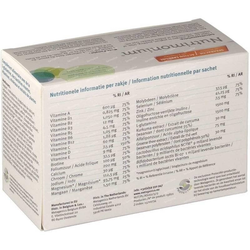 nutrimonium ingredients