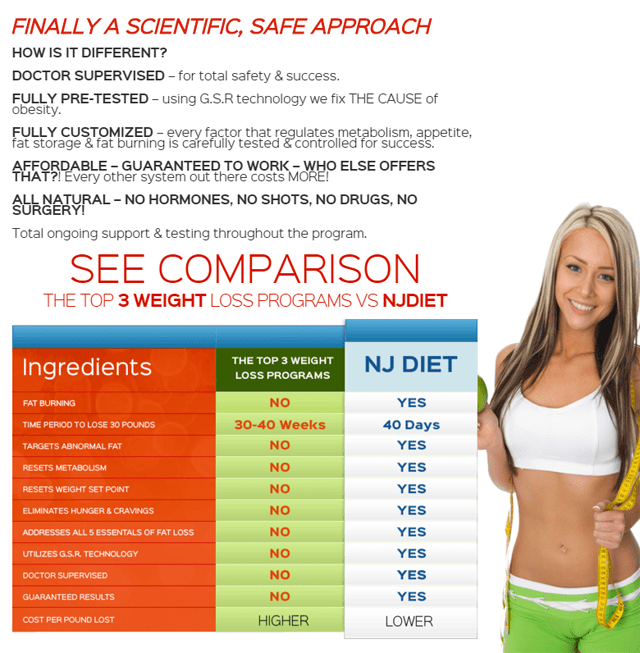 nj diet weight loss review