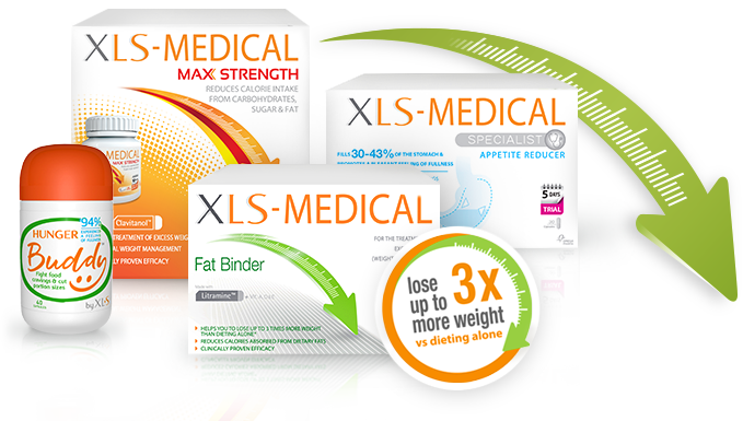 Analyzing XLS-Medical Max Strength