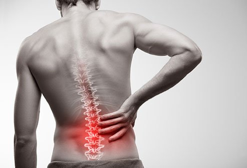 10 Easy Ways to Manage Lower Back Pain